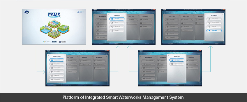 Intelligence water supply integrated management system platform